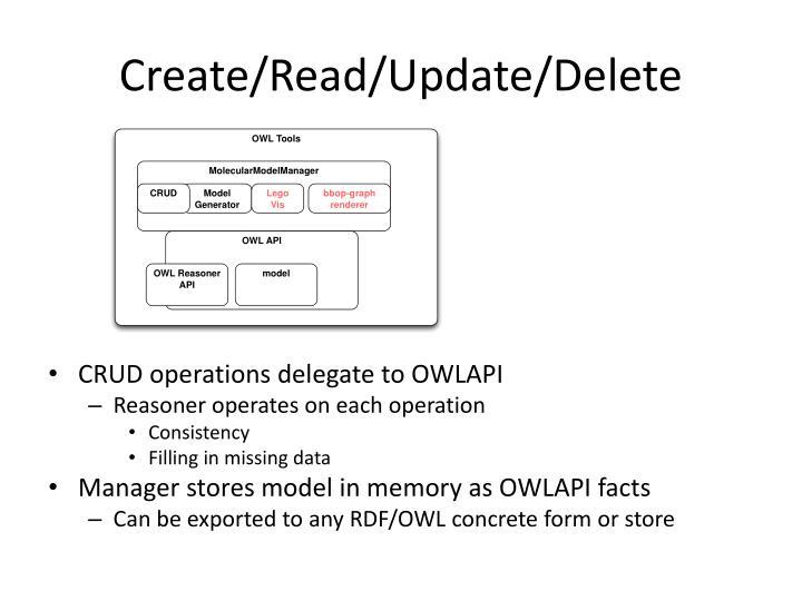 Create/Read/Update/Delete