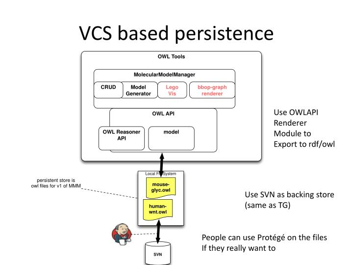 VCS based persistence