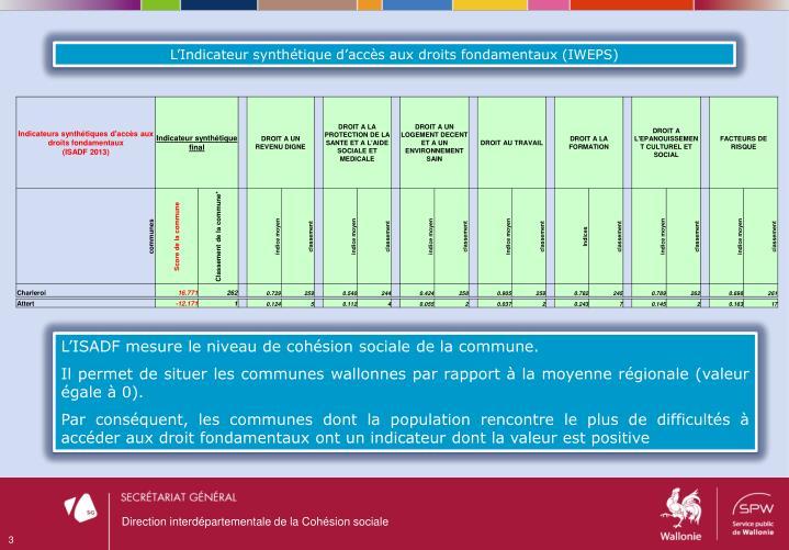 L'Indicateur synthétique d'accès aux droits fondamentaux (IWEPS)