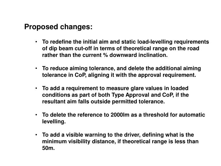 Proposed changes: