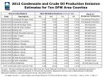 2013 condensate and crude oil production emission estimates for ten dfw area counties