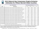 2013 natural gas compressor engine emission estimates for fifteen barnett shale counties