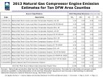 2013 natural gas compressor engine emission estimates for ten dfw area counties