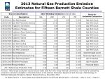 2013 natural gas production emission estimates for fifteen barnett shale counties