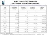 2013 ten county dfw area oil and gas production summary