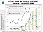 barnett shale natural gas production summary from 1993 2013