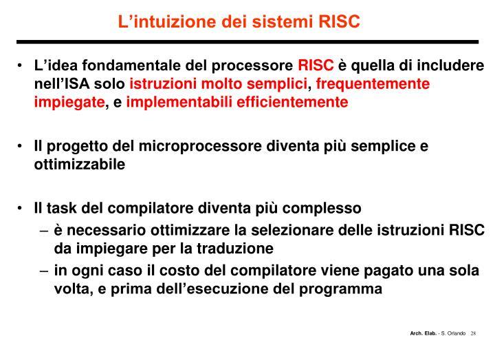 L'intuizione dei sistemi RISC