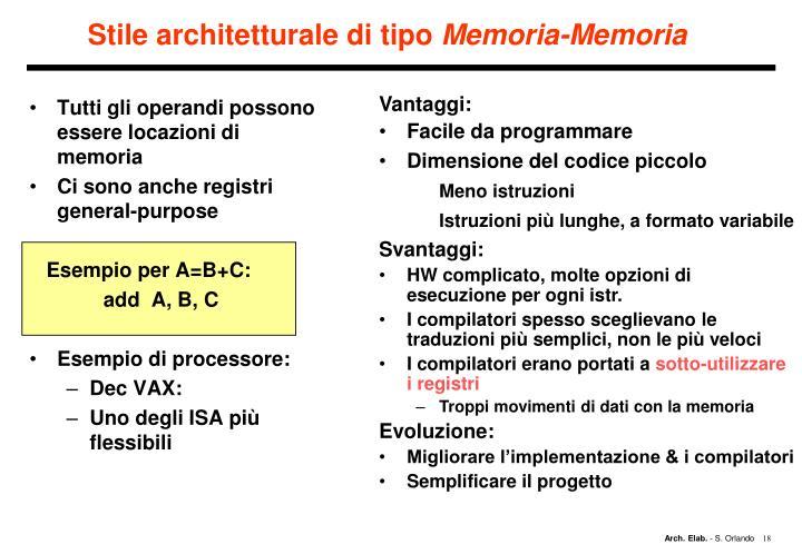 Tutti gli operandi possono essere locazioni di memoria