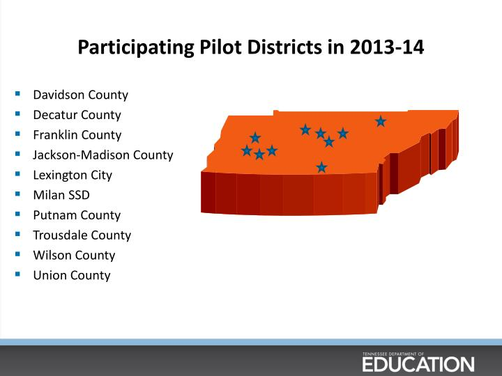 Participating pilot districts in 2013 14