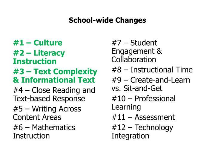 School-wide Changes