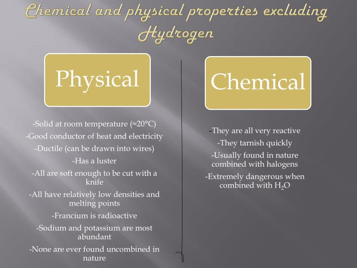 Chemical and physical properties excluding hydrogen