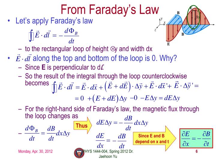 From Faraday's Law