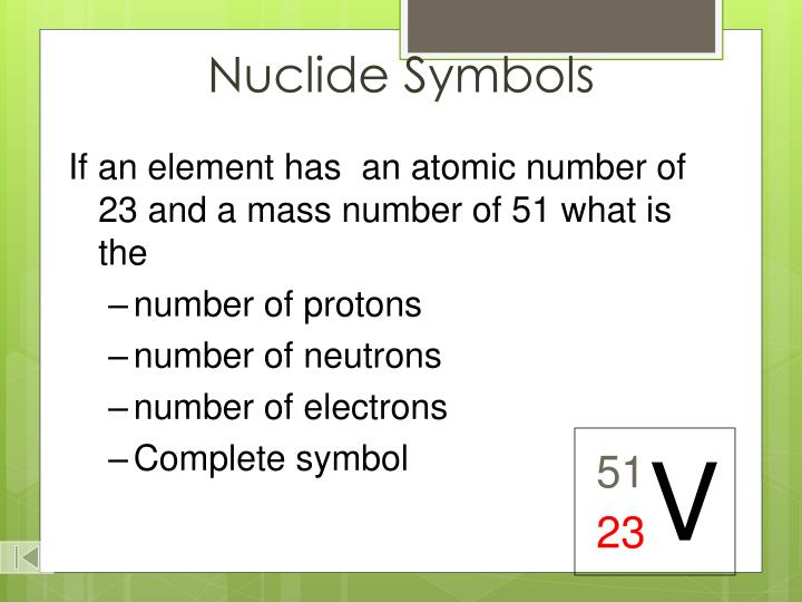 Ppt Nuclide Symbols Amp Isotopes Powerpoint Presentation Id
