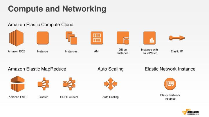 Aws Simple Icons V2 1 on export import amazon cloud architecture diagram