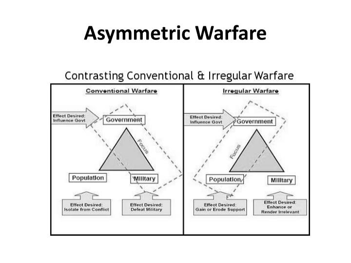 hybrid warfare or asymmetric warfare Many have tried to describe this new type of warfare, and many catchphrases and buzzwords have come and gone.