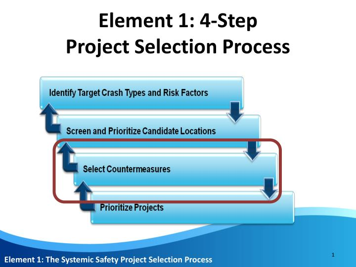 element 1 4 step project selection process n.