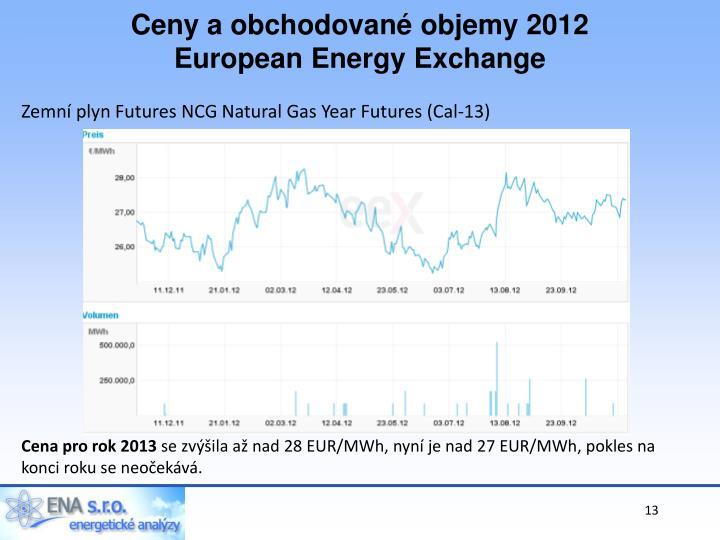 Ceny a obchodované objemy 2012