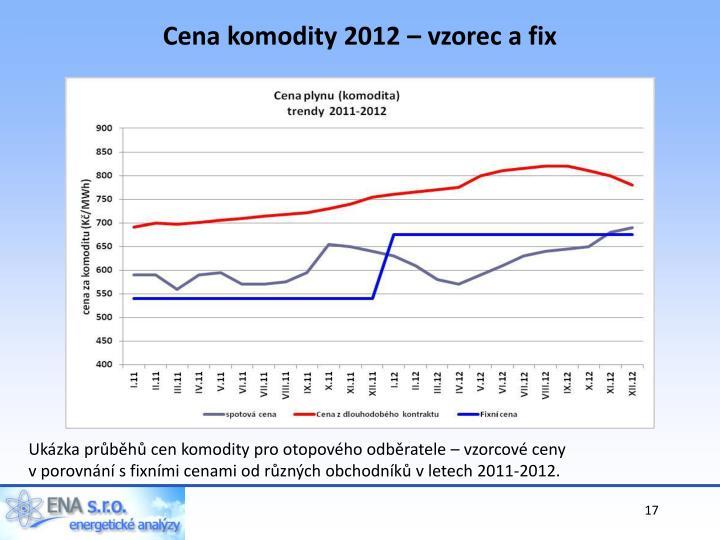 Cena komodity 2012 – vzorec a fix