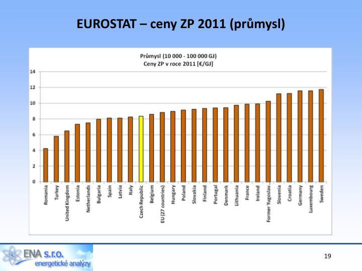 EUROSTAT – ceny ZP 2011 (průmysl)