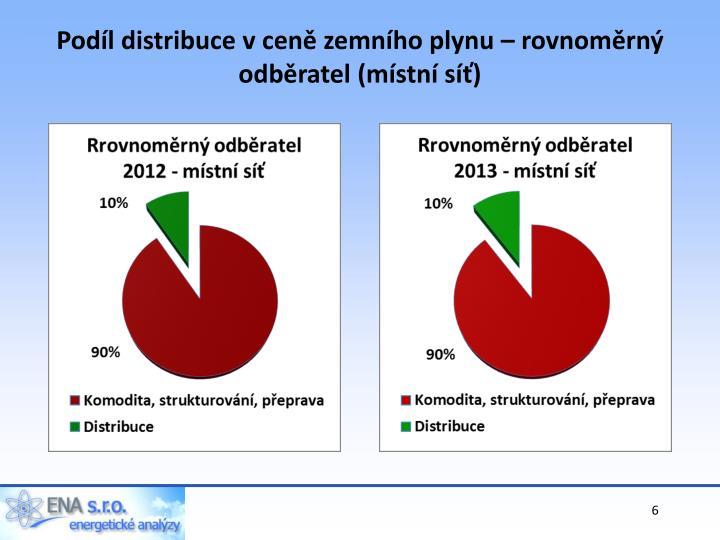 Podíl distribuce v ceně zemního plynu – rovnoměrný odběratel (místní síť)