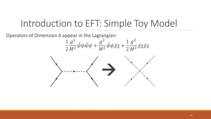 Introduction to EFT: Simple Toy Model