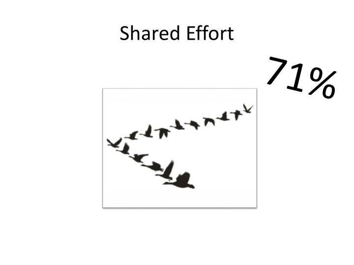 Shared Effort
