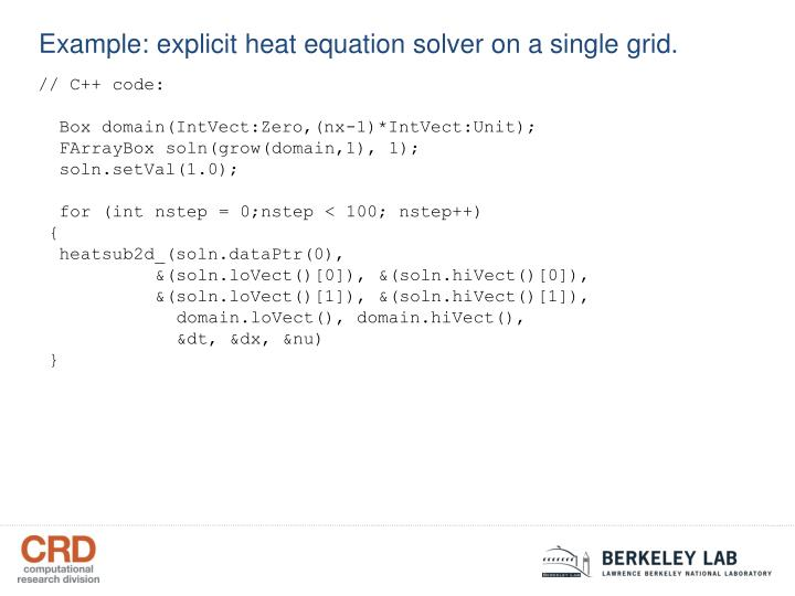Example: explicit heat equation solver on a single grid.
