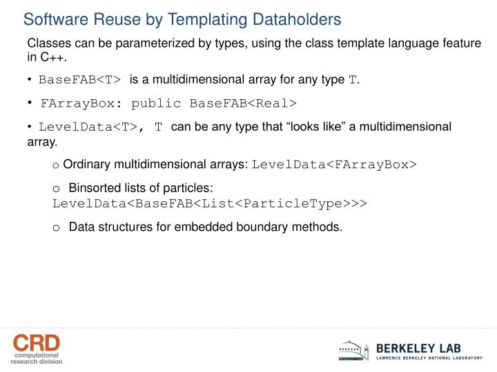 Software Reuse by Templating Dataholders
