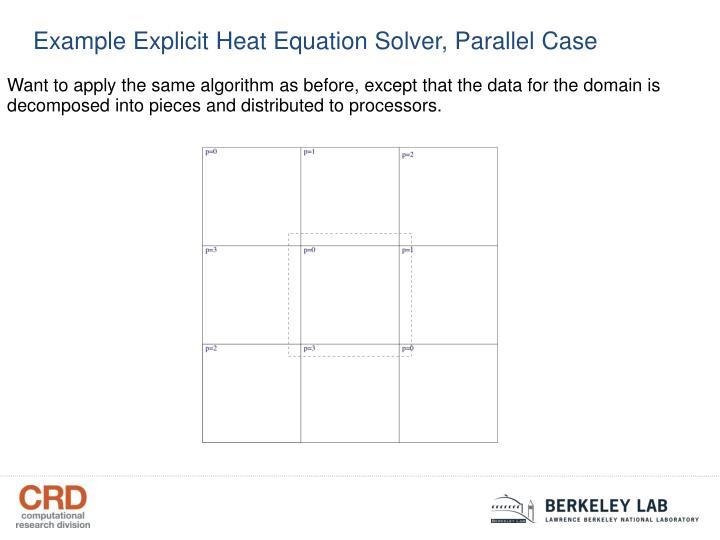 Example Explicit Heat Equation Solver, Parallel Case