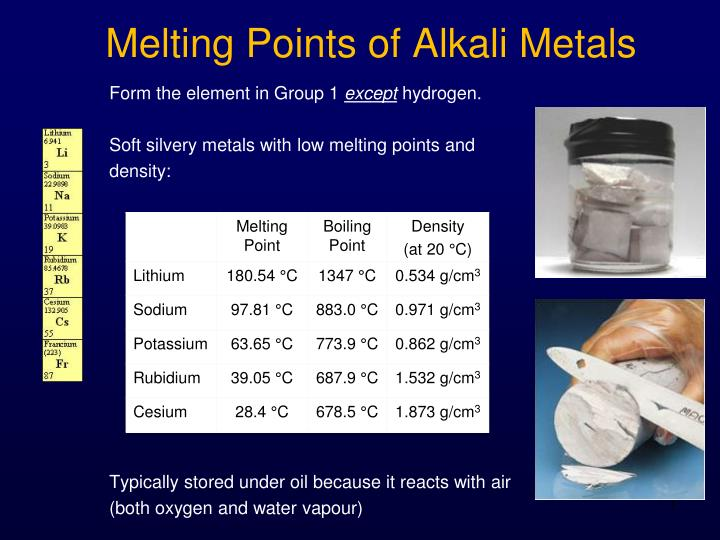 melting points The melting point of an element describes the temperature in which the transition between solid and liquid occurs the melting point of an element can be an extremely small variation of temperature, with melting point measurements of 01 degrees celsius capable for an element.