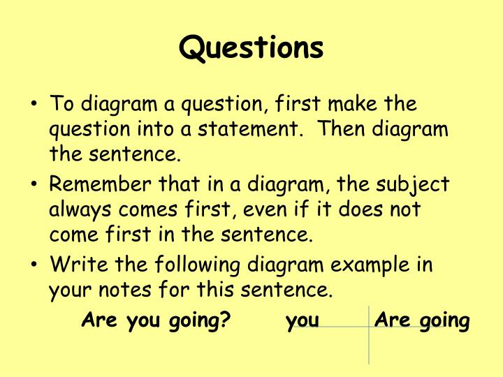 Ppt diagramming sentences powerpoint presentation id2436673 to diagram a question first make the question into a statement then diagram the sentence ccuart Gallery