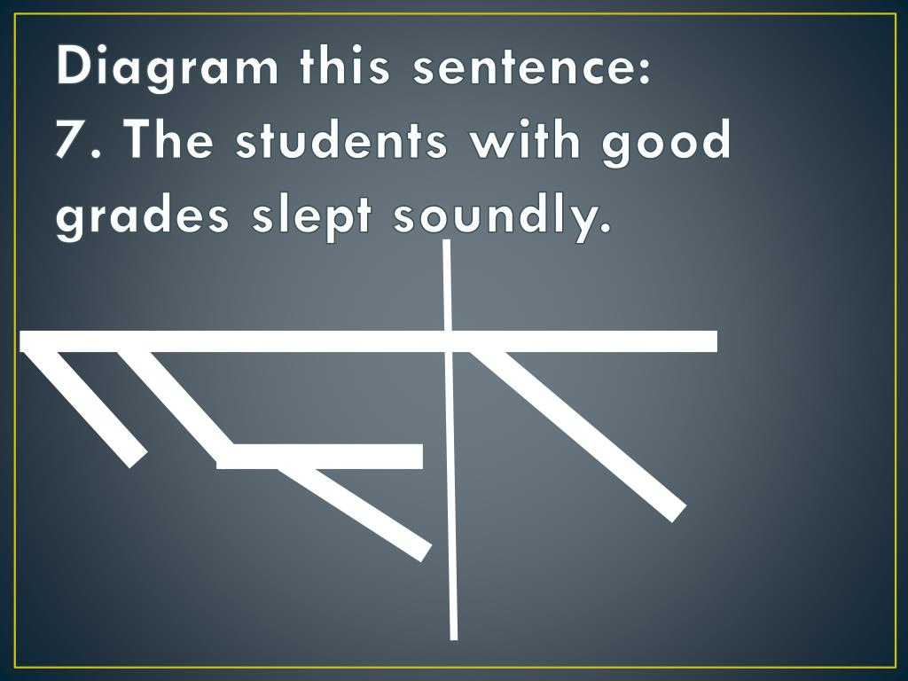 PPT - Diagramming Sentences PowerPoint Presentation, free download -  ID:2436750
