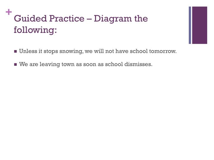 Guided Practice – Diagram the following: