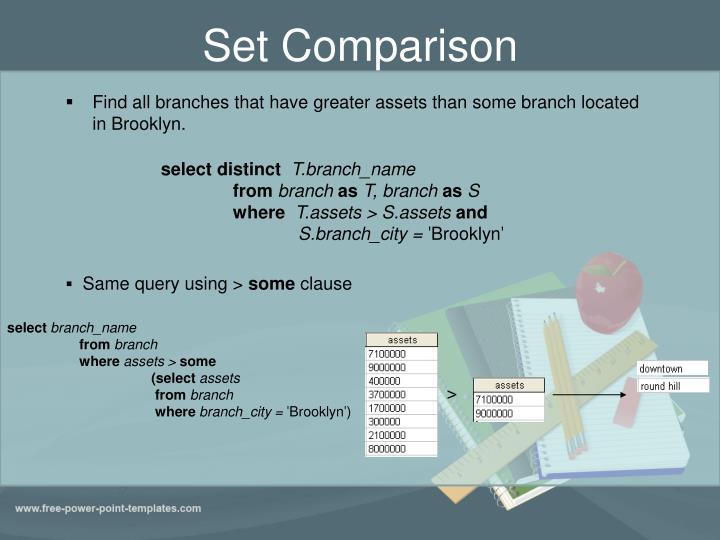 Set Comparison