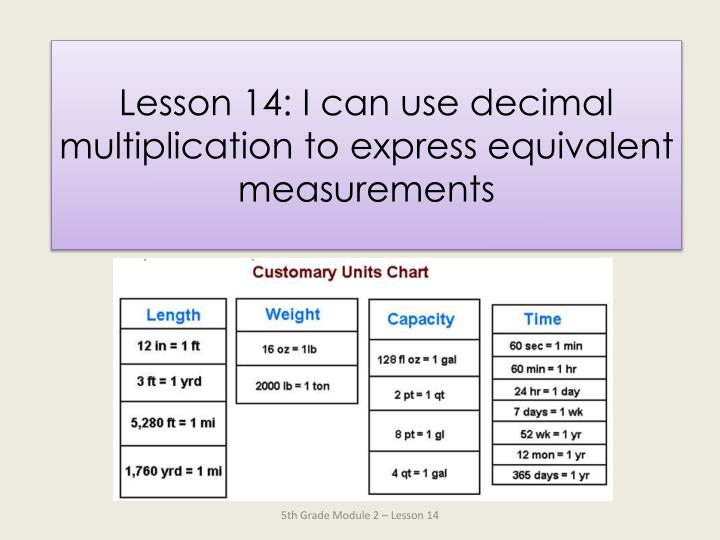 lesson 14 i can use decimal multiplication to express equivalent measurements n.