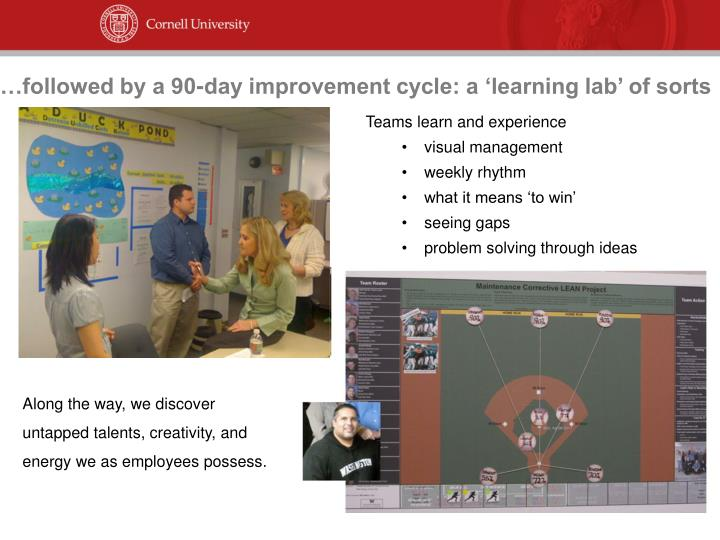 …followed by a 90-day improvement cycle: a 'learning lab' of sorts