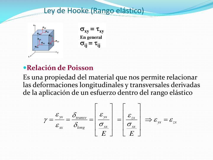 Ley de Hooke (Rango elástico)
