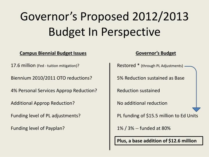 governor s proposed 2012 2013 budget in perspective n.