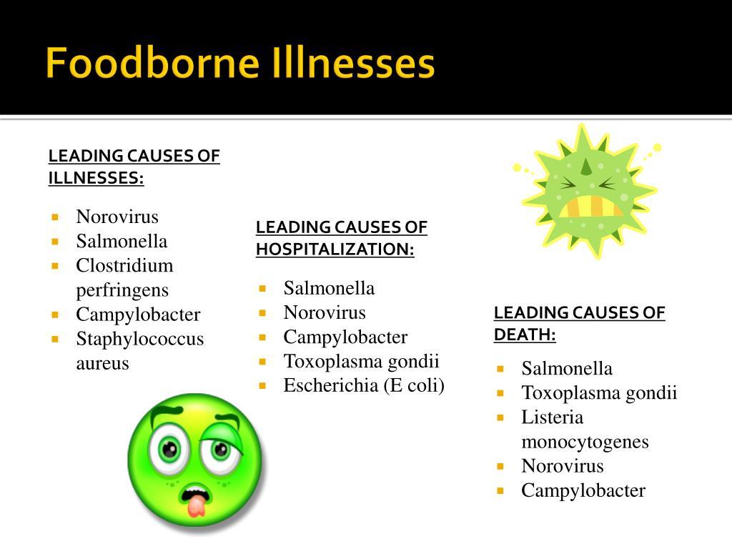 PPT - FOODBORNE ILLNESS PowerPoint Presentation, free ...