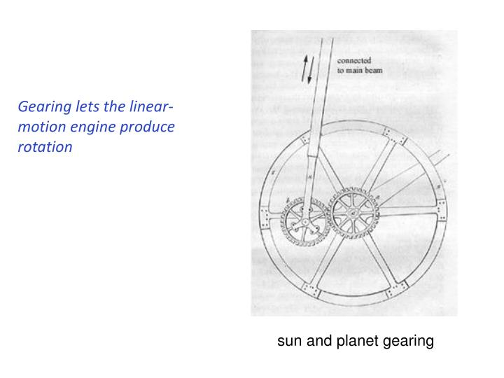 Gearing lets the linear-motion engine produce