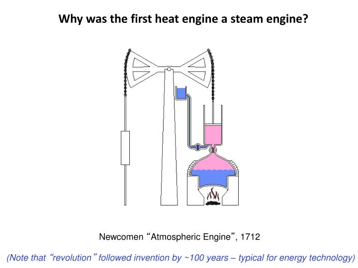 Why was the first heat engine a steam engine?
