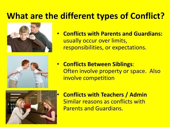 What are the different types of Conflict?
