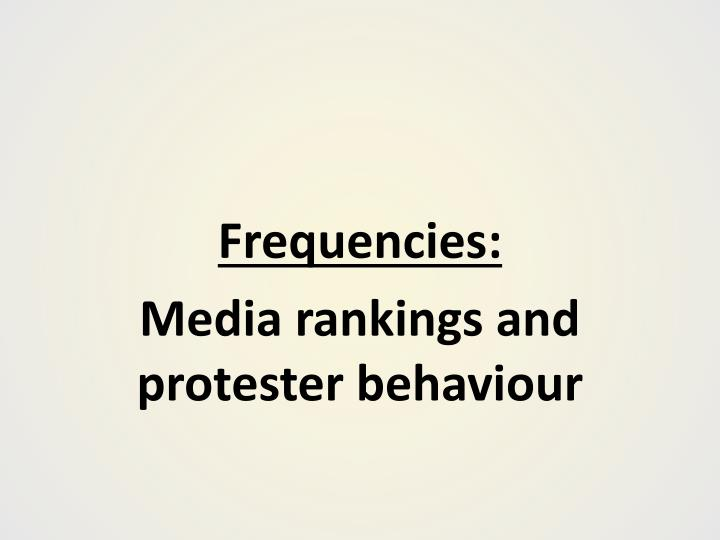 Frequencies: