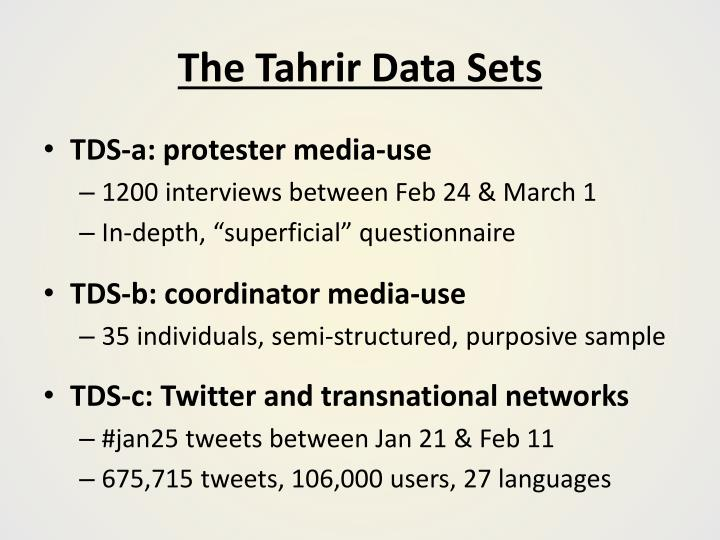 The tahrir data sets