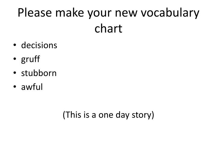 please make your new vocabulary chart n.