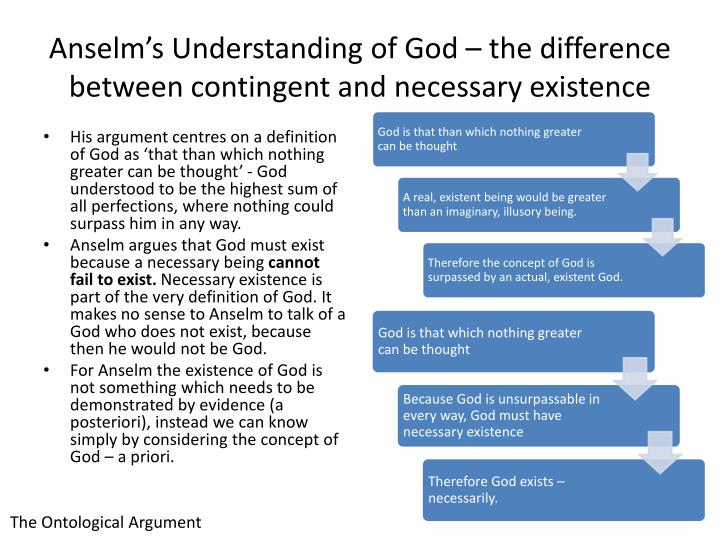 understanding saint anselms point on god and existence Saint anselm approaches the existence of god using the mind and thought he supposes that god is something-than-which-nothing-greater sometimes, this understanding is fundamentally basic descartes uses the triangle to prove his point when we think of a triangle, we know that it has three.