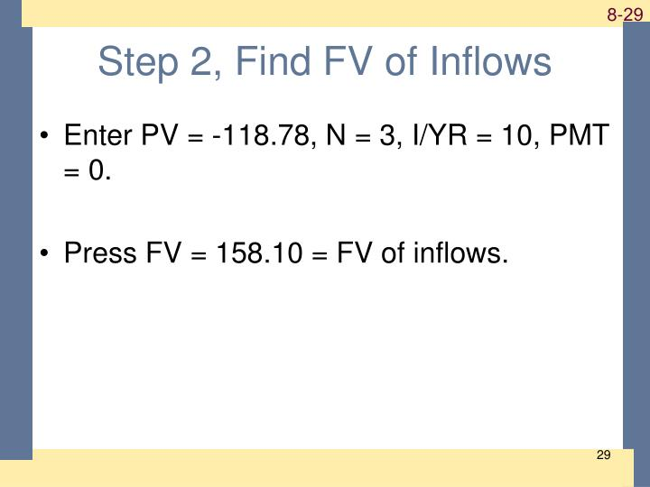 Step 2, Find FV of Inflows