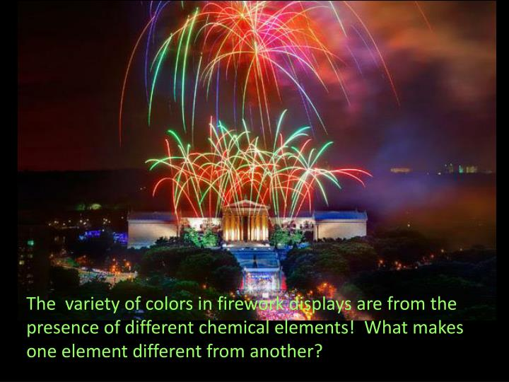 Different colors of light