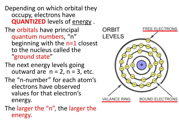 Depending on which orbital they occupy, electrons have