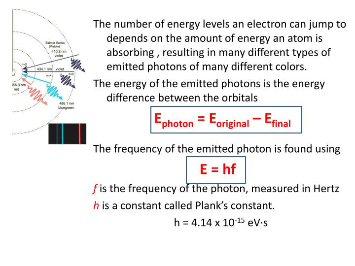 The number of energy levels an electron can jump to depends on the amount of energy an atom is absorbing , resulting in many different types of emitted photons of many different colors.